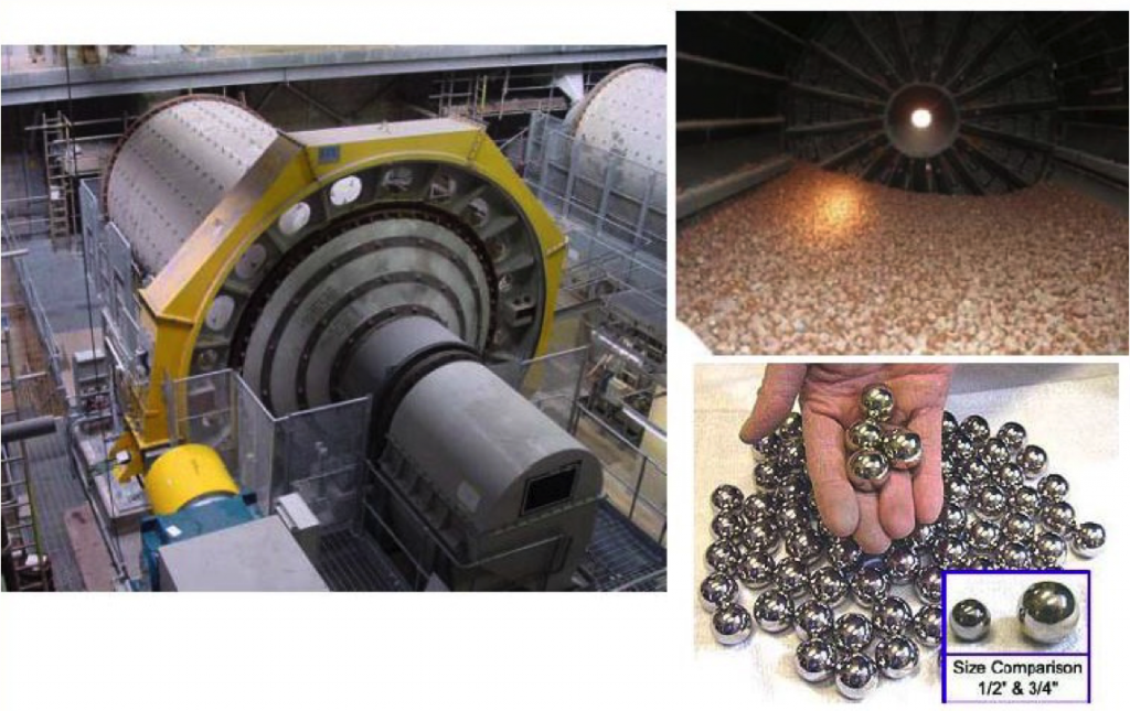 Images of a ball mill exterior, interior, and grinding media