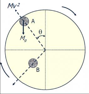 Ball size distribution diagram