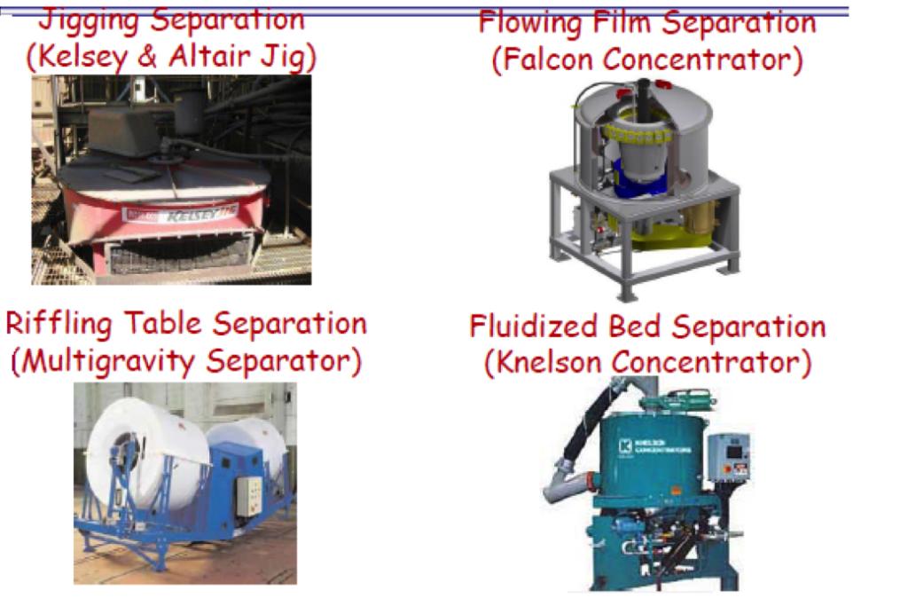 Examples of enhanced gravity separators