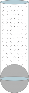 A diagram of floatation