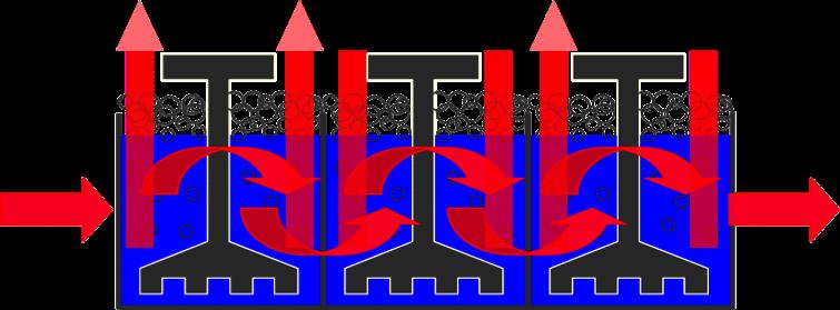 Flotation diagram