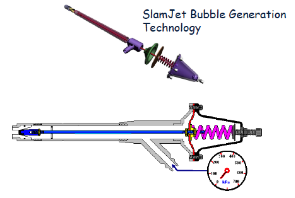 A diagram of SlamJet Bubble Generation Technology