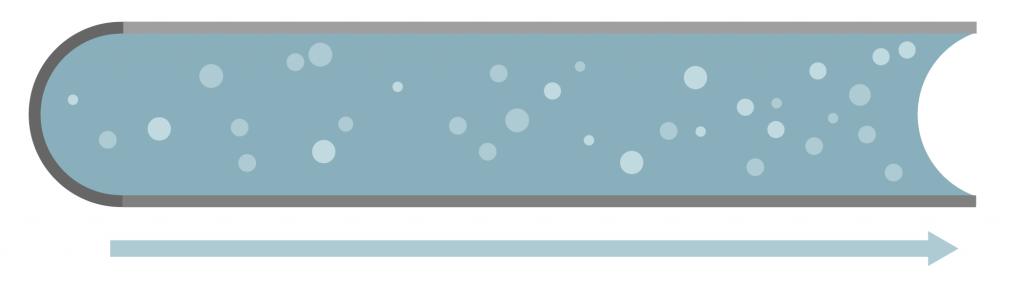 A diagram describing flow.