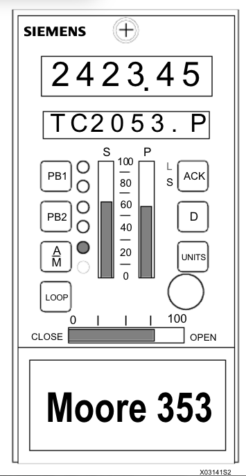 A diagram of the Siemens PAC 353 display