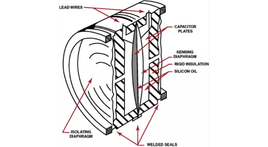 A diagram od a detail of a capacitance transducer