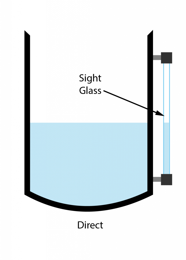 A diagram of a sight glass used for direct measurement