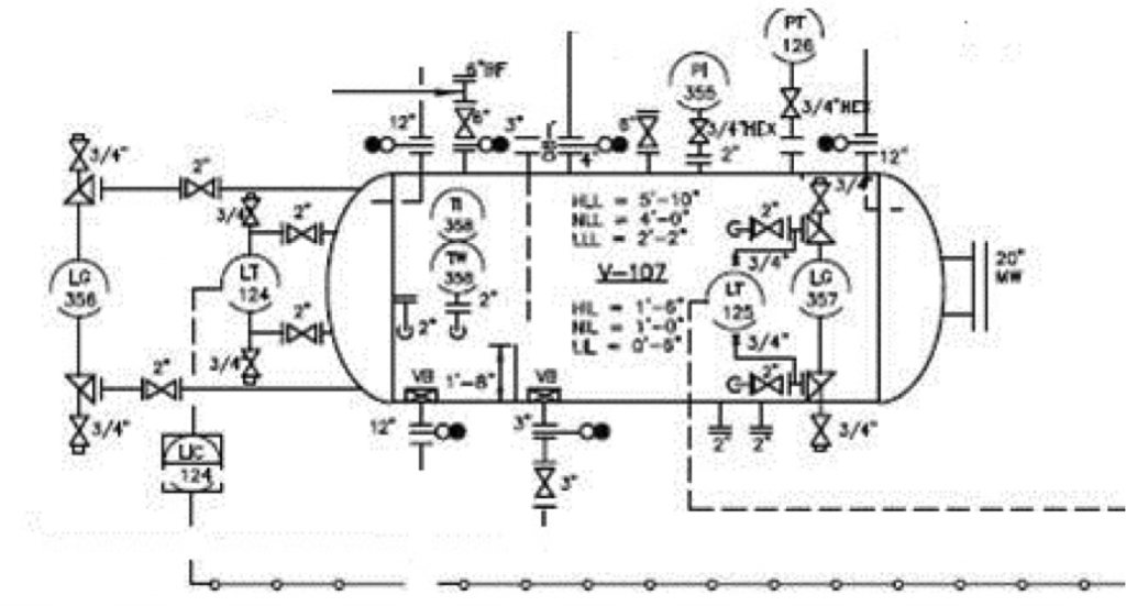 An example diagram with PIDs