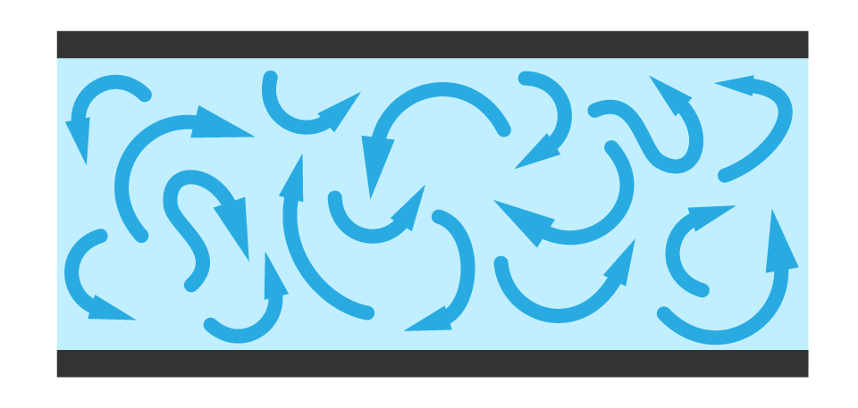 A diagram of turbulant flow