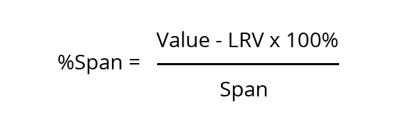 %Span equals Value minus LRV multiplied by 100%, divided by Span.