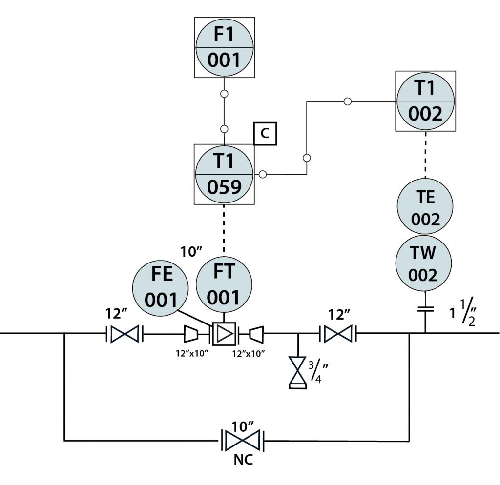 An instrument diagram