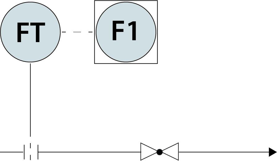 A diagram of an open control loop