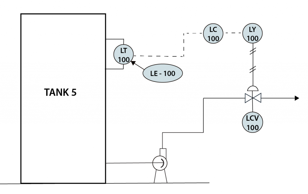 Diagram for homework 11b
