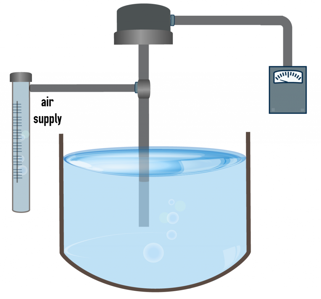 A diagram of a pneumatic instrument