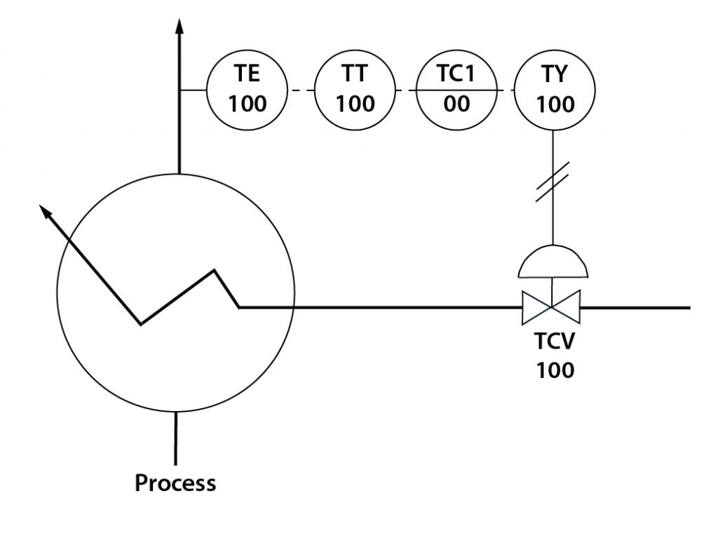 An exampe diagram.